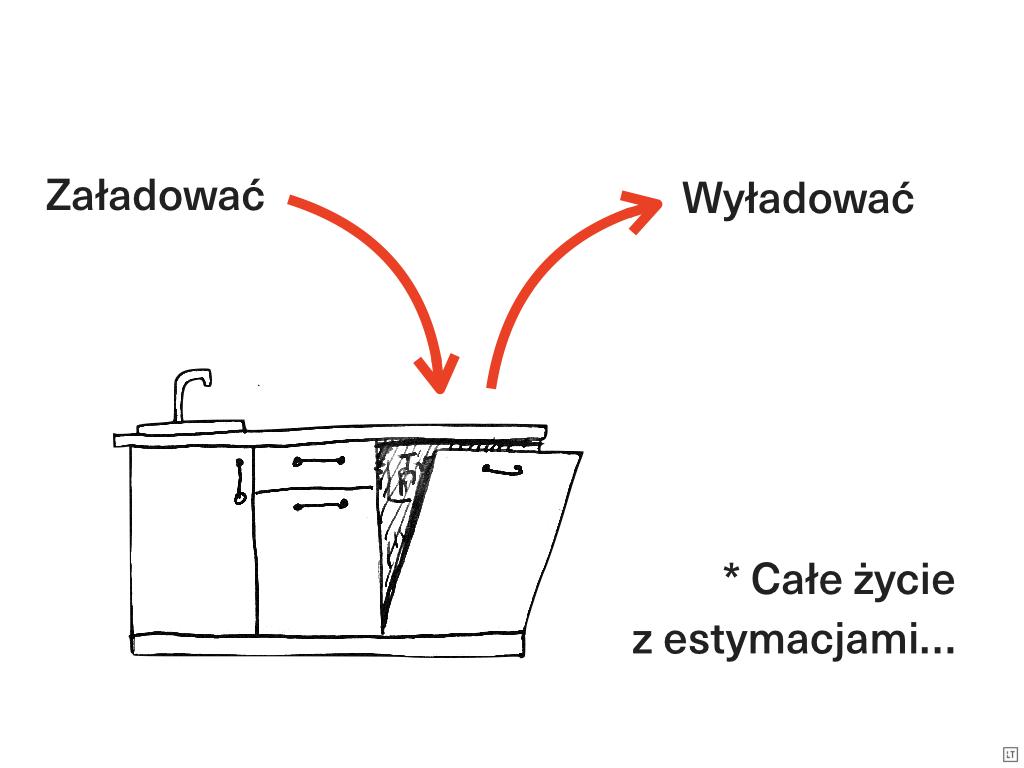 Na obrazku otwarta zmywarka, strzałeczka wskazująca na wnętrze zmywarki ma opis Załadować, a druga strzałka Wyładować z grotem za zawnątrz zmywarki.