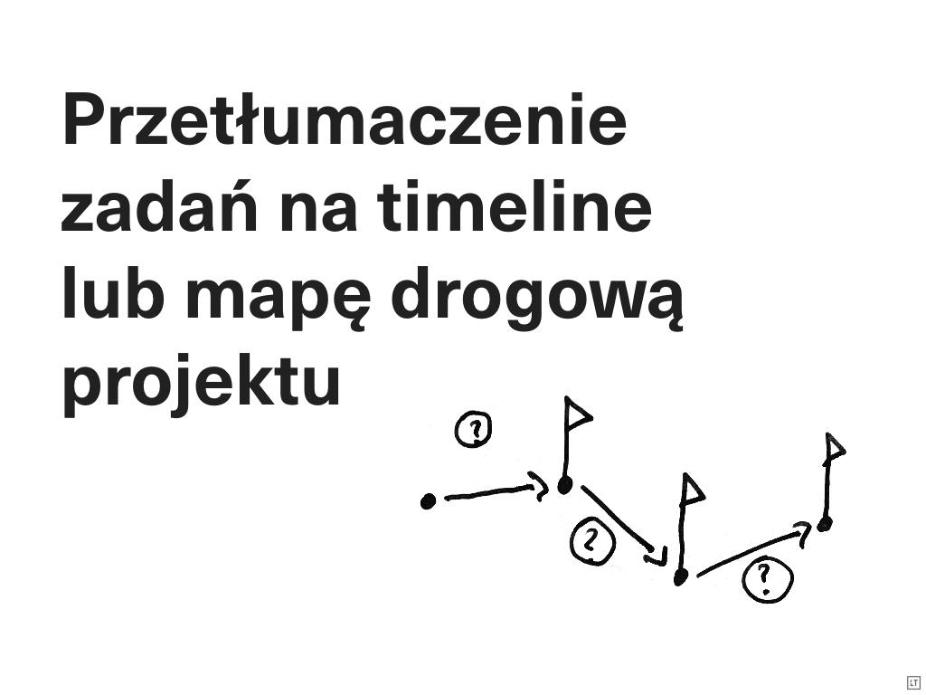 Hasło Przetłumaczenie zadań na timeline lub mapę drogową projektu z rysunkiem kolejnych etapów projektu.