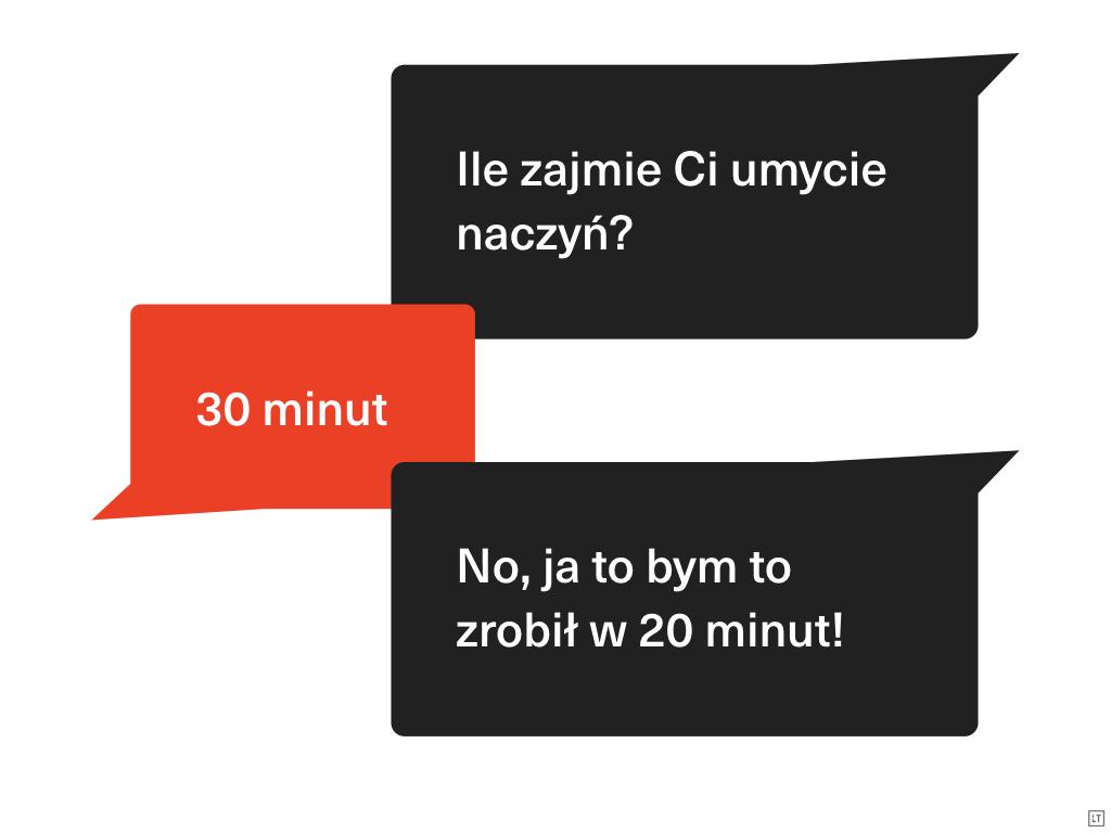 Dialog: — Ile zajmie Ci umycie naczyń? — 30 minut — No, jak bym to zrobił w 20 minut!