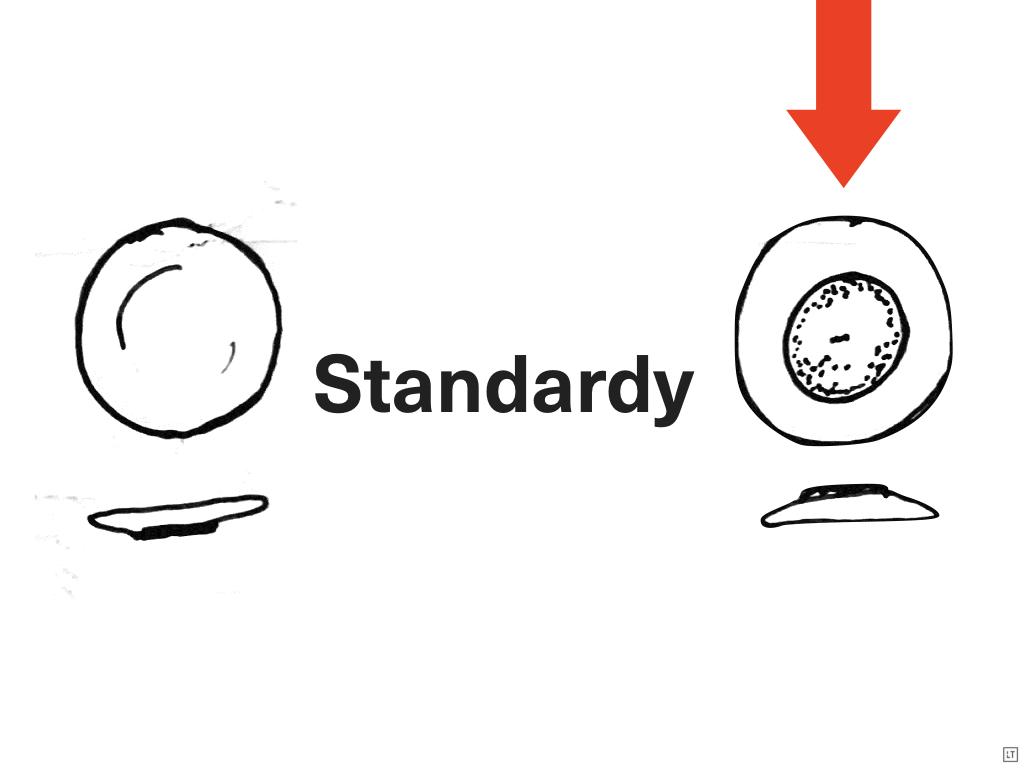 Hasło standardy oraz dwa talerze. Strzałka wskazuje na brud na spodzie talerza