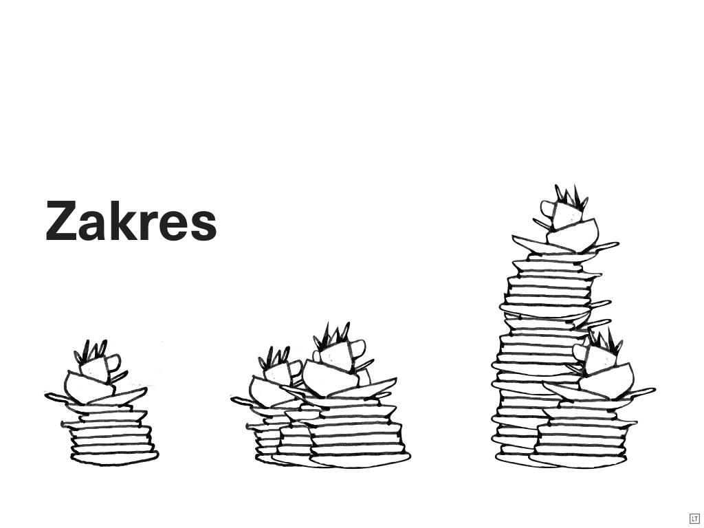 Hasło zakres oraz kilka (mały, duży, ogromny) stosów brudnych naczyń